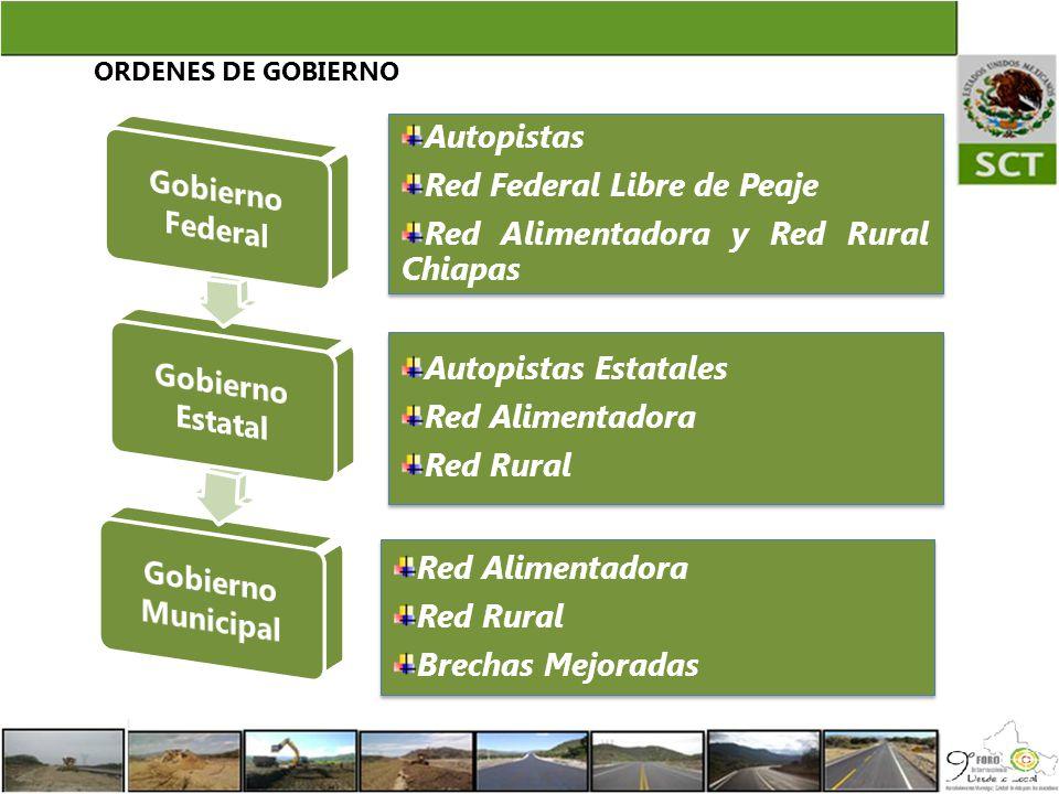ORDENES DE GOBIERNO Autopistas Red Federal Libre de Peaje Red Alimentadora y Red Rural Chiapas Autopistas Red Federal Libre de Peaje Red Alimentadora