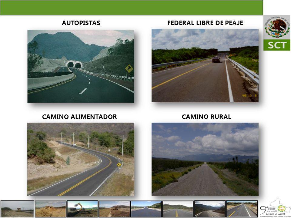 AUTOPISTAS CAMINO ALIMENTADOR FEDERAL LIBRE DE PEAJE CAMINO RURAL