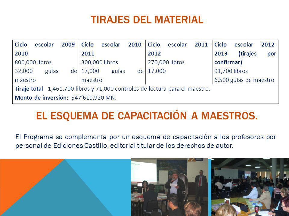 El Programa se complementa por un esquema de capacitación a los profesores por personal de Ediciones Castillo, editorial titular de los derechos de au