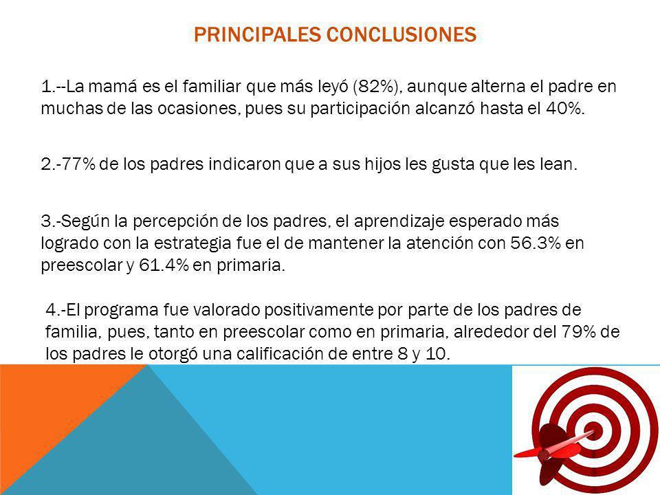 1.--La mamá es el familiar que más leyó (82%), aunque alterna el padre en muchas de las ocasiones, pues su participación alcanzó hasta el 40%. PRINCIP