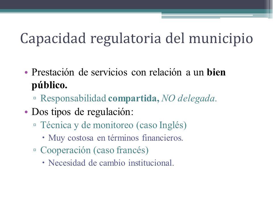 Capacidad regulatoria del municipio Prestación de servicios con relación a un bien público.