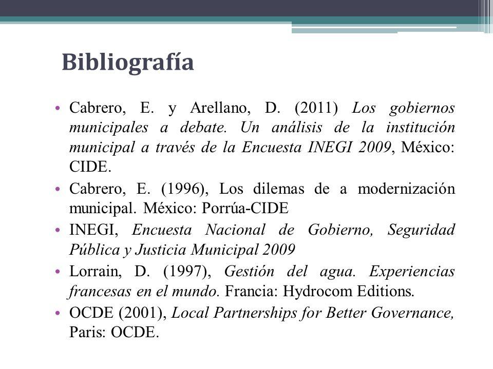 Cabrero, E.y Arellano, D. (2011) Los gobiernos municipales a debate.