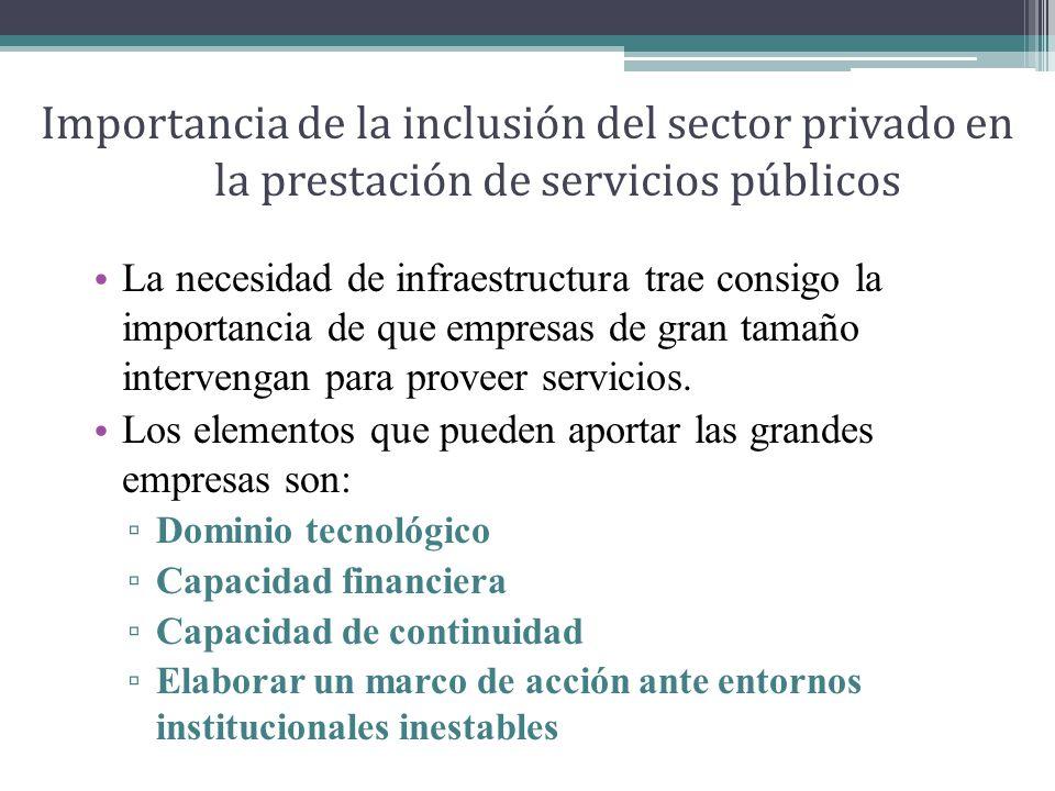 Importancia de la inclusión del sector privado en la prestación de servicios públicos La necesidad de infraestructura trae consigo la importancia de que empresas de gran tamaño intervengan para proveer servicios.