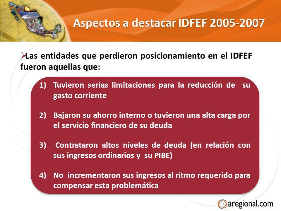 Las entidades que perdieron posicionamiento en el IDFEF fueron aquellas que: 1)Tuvieron serias limitaciones para la reducción de su gasto corriente 2)