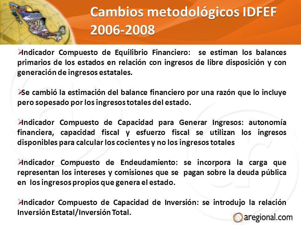 Cambios metodológicos IDFEF 2006-2008 Indicador Compuesto de Equilibrio Financiero: se estiman los balances primarios de los estados en relación con i