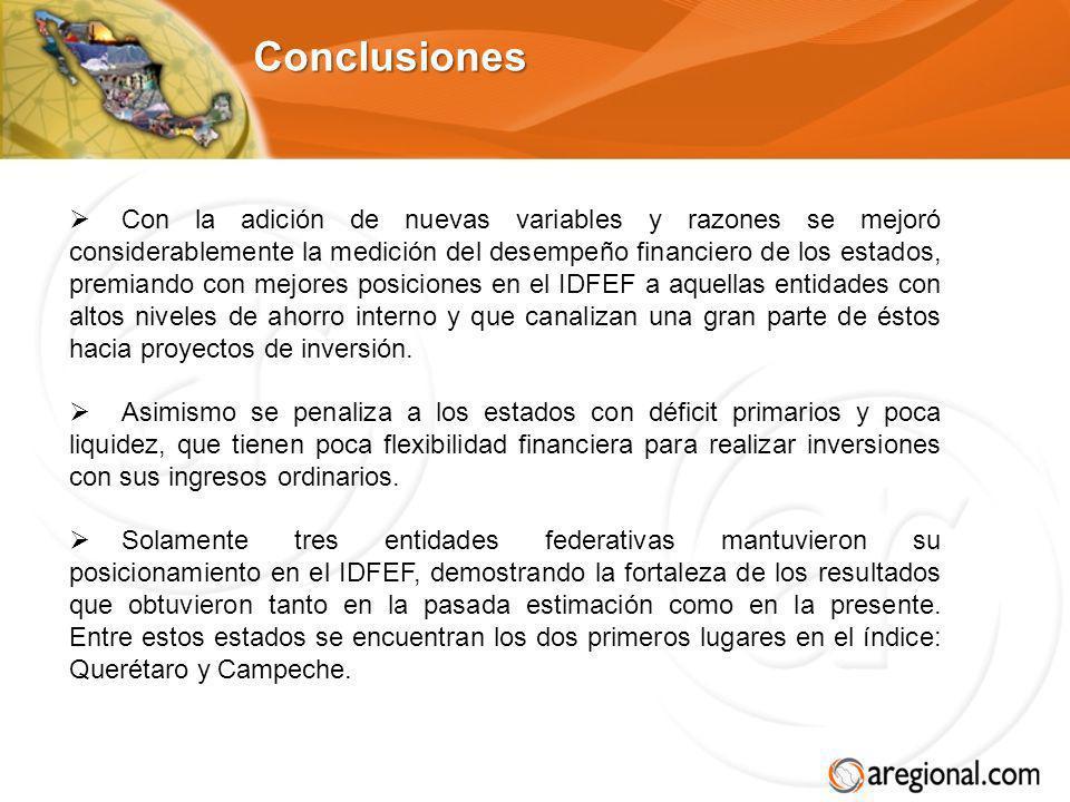 Conclusiones Con la adición de nuevas variables y razones se mejoró considerablemente la medición del desempeño financiero de los estados, premiando c