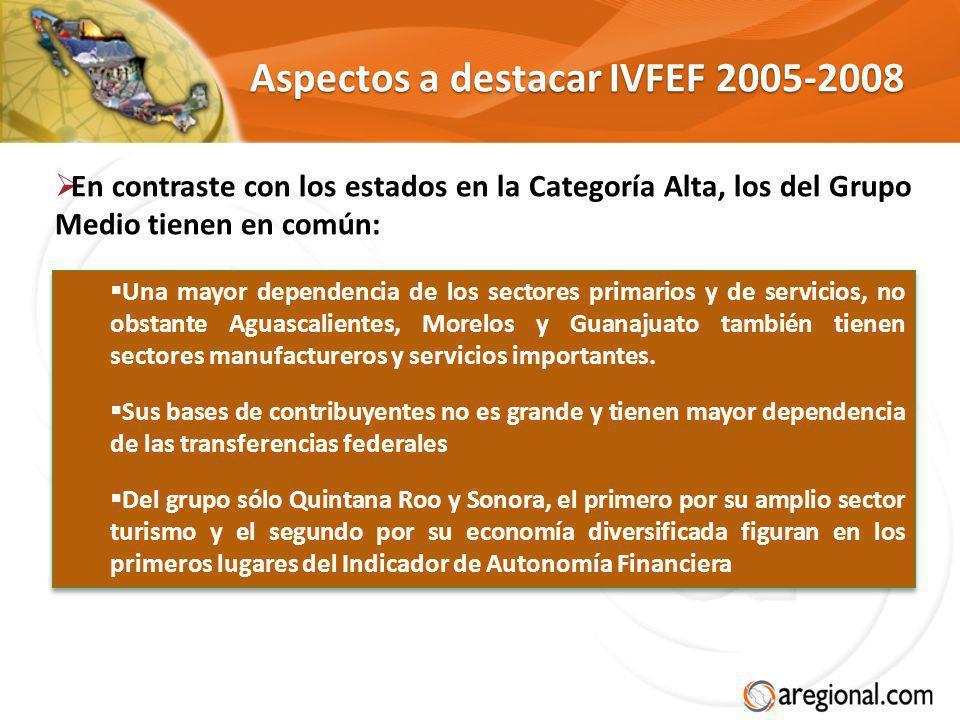 En contraste con los estados en la Categoría Alta, los del Grupo Medio tienen en común: Aspectos a destacar IVFEF 2005-2008 Una mayor dependencia de l