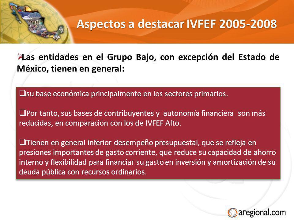 Las entidades en el Grupo Bajo, con excepción del Estado de México, tienen en general: Aspectos a destacar IVFEF 2005-2008 su base económica principal