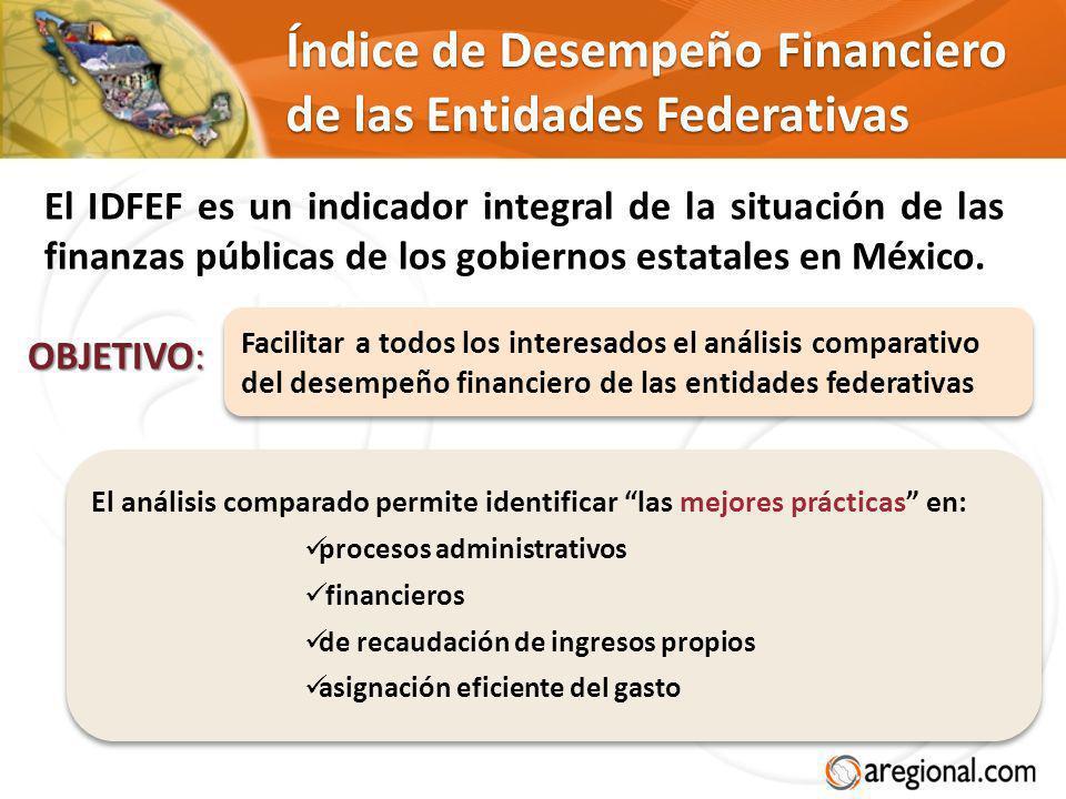 Índice de Desempeño Financiero de las Entidades Federativas El IDFEF es un indicador integral de la situación de las finanzas públicas de los gobierno