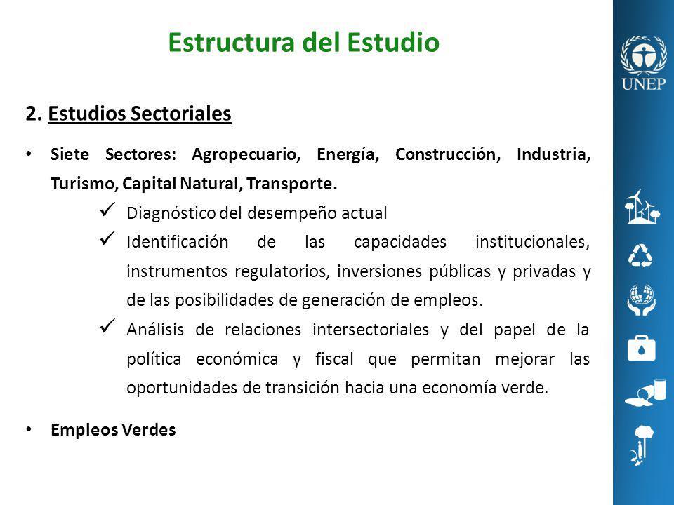 Estructura del Estudio 2. Estudios Sectoriales Siete Sectores: Agropecuario, Energía, Construcción, Industria, Turismo, Capital Natural, Transporte. D