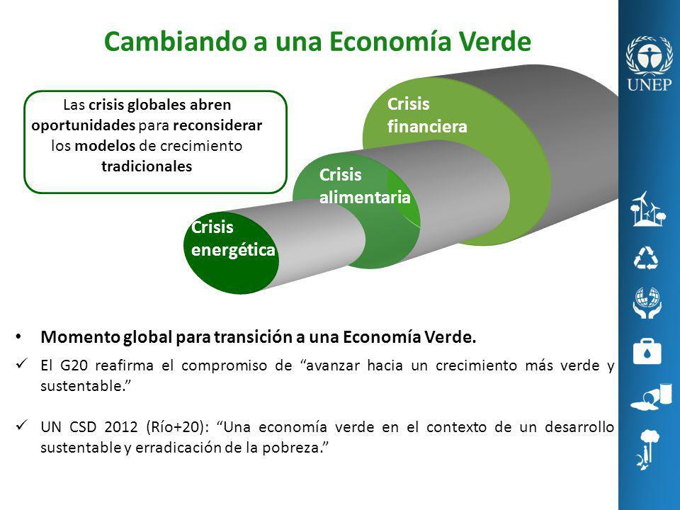 Cambiando a una Economía Verde Crisis financiera Crisis alimentaria Crisis energética Las crisis globales abren oportunidades para reconsiderar los mo