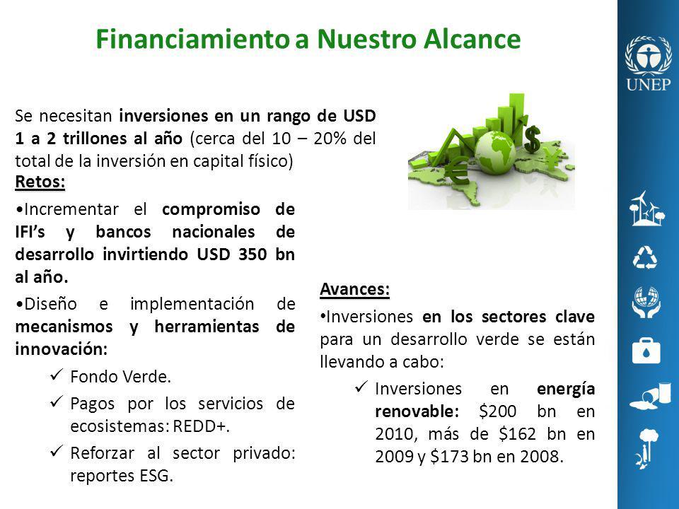 Financiamiento a Nuestro AlcanceAvances: Inversiones en los sectores clave para un desarrollo verde se están llevando a cabo: Inversiones en energía r