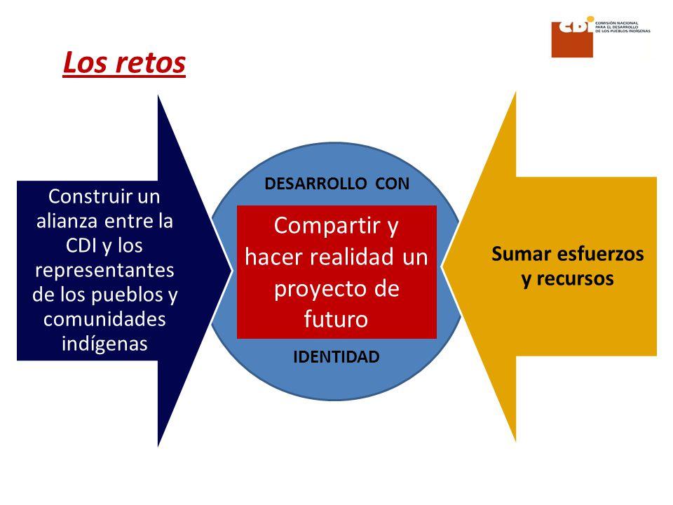 Compartir y hacer realidad un proyecto de futuro DESARROLLO CON IDENTIDAD Los retos