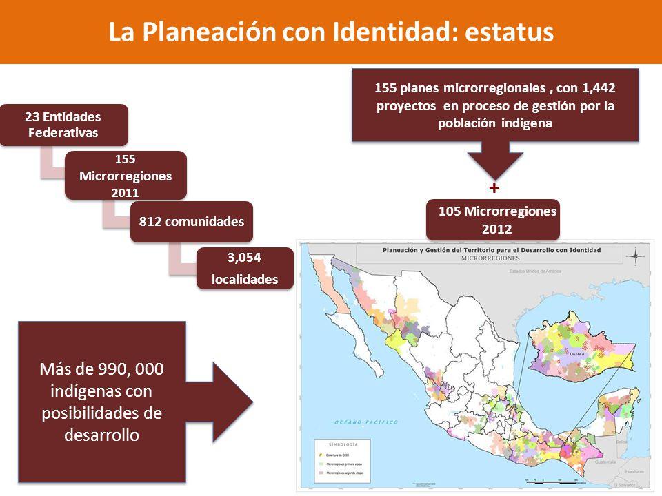 La Planeación con Identidad: estatus 155 planes microrregionales, con 1,442 proyectos en proceso de gestión por la población indígena Más de 990, 000 indígenas con posibilidades de desarrollo + 105 Microrregiones 2012
