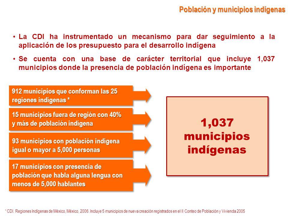 * CDI. Regiones Indígenas de México, México, 2006.