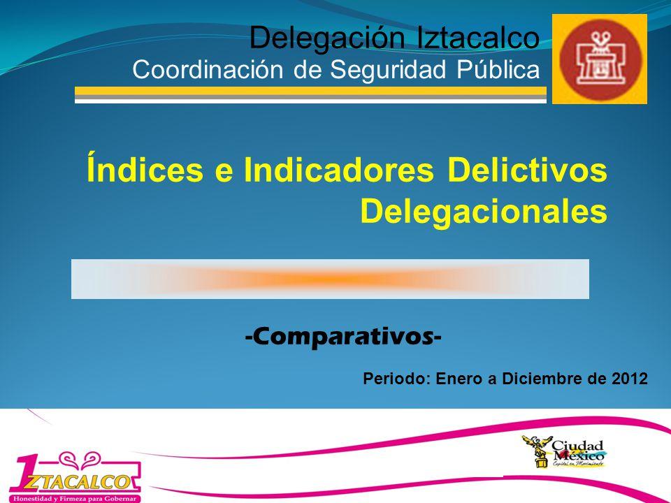 D e l e g a c i ó n I z t a c a l c o Índice Delictivo 2012 Periodo: Enero – Diciembre 2012 Comparativo 2012 Vs.
