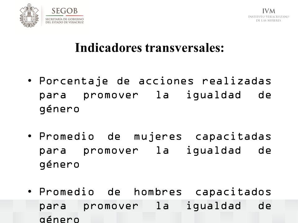 Indicadores transversales: Porcentaje de acciones realizadas para promover la igualdad de género Promedio de mujeres capacitadas para promover la igua