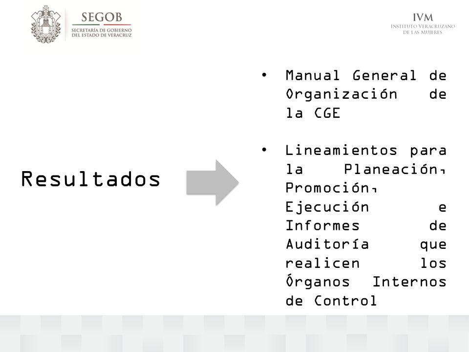 Resultados Manual General de Organización de la CGE Lineamientos para la Planeación, Promoción, Ejecución e Informes de Auditoría que realicen los Órg