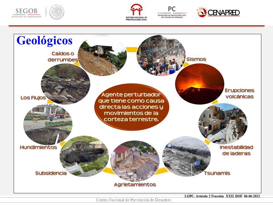 Centro Nacional de Prevención de Desastres LGPC.Artículo 2 Fracción XXII.