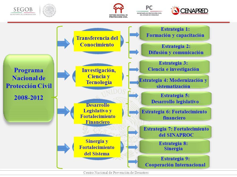 Centro Nacional de Prevención de Desastres Programa Nacional de Protección Civil 2008-2012 Transferencia del Conocimiento Investigación, Ciencia y Tecnología Desarrollo Legislativo y Fortalecimiento Financiero Sinergia y Fortalecimiento del Sistema Estrategia 1: Formación y capacitación Estrategia 2: Difusión y comunicación Estrategia 3: Ciencia e investigación Estrategia 4: Modernización y sistematización Estrategia 5: Desarrollo legislativo Estrategia 6: Fortalecimiento financiero Estrategia 7: Fortalecimiento del SINAPROC Estrategia 9: Cooperación Internacional Estrategia 8: Sinergia