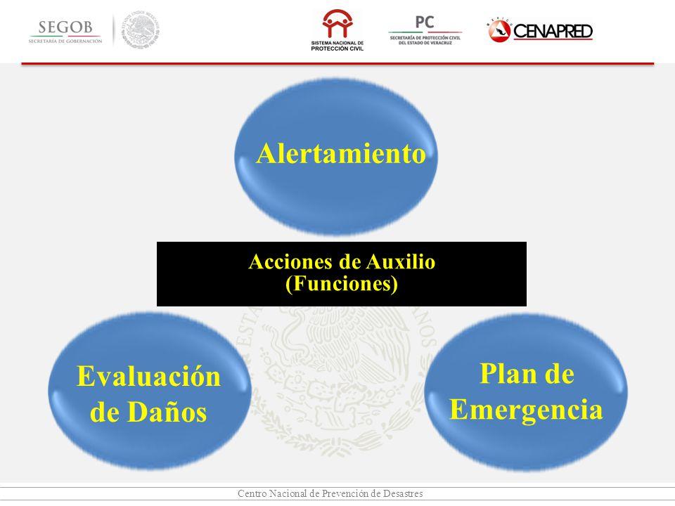 Centro Nacional de Prevención de Desastres Acciones de Auxilio (Funciones) Alertamiento Plan de Emergencia Evaluación de Daños