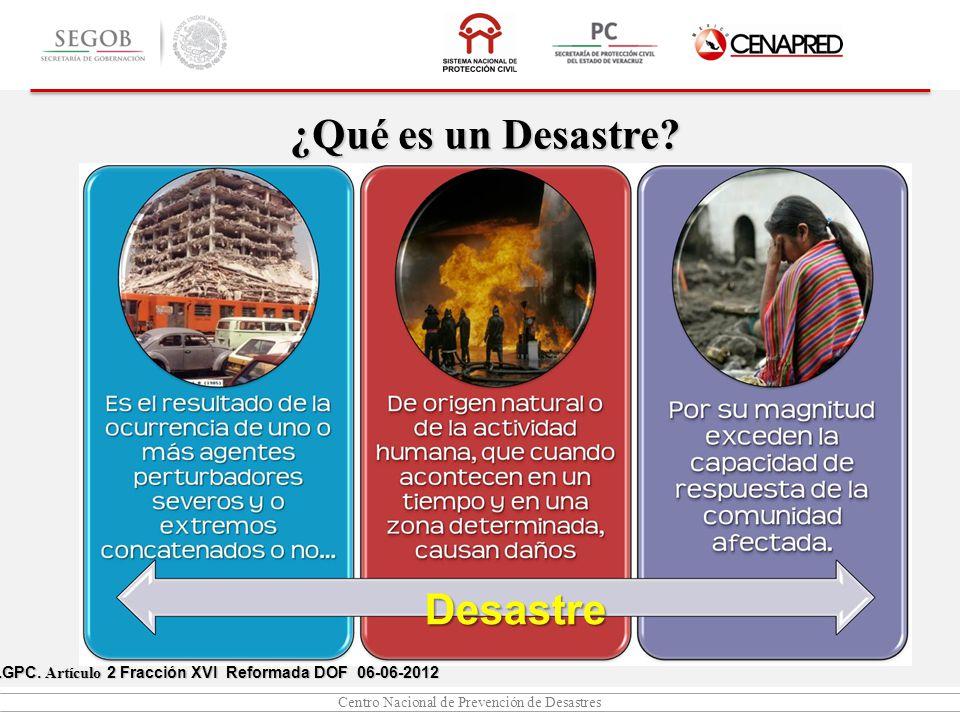 Centro Nacional de Prevención de Desastres ¿Qué es un Desastre.