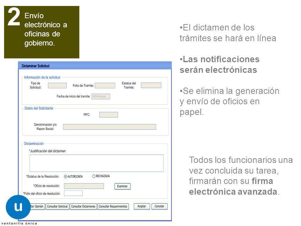 Envío electrónico a oficinas de gobierno. 2 El dictamen de los trámites se hará en línea Las notificaciones serán electrónicas Se elimina la generació