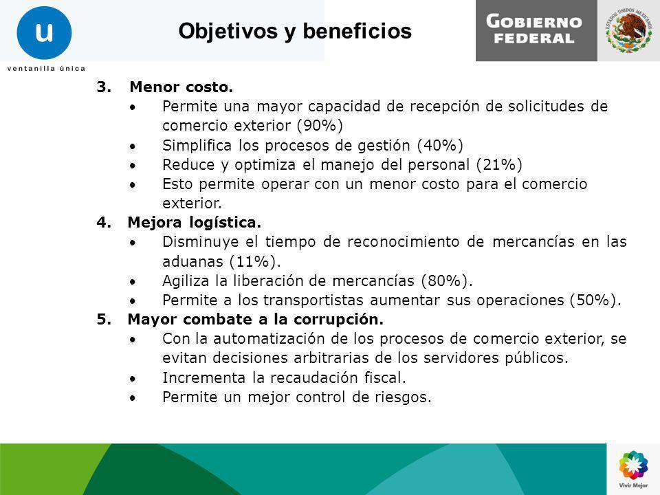 3. Menor costo. Permite una mayor capacidad de recepción de solicitudes de comercio exterior (90%) Simplifica los procesos de gestión (40%) Reduce y o