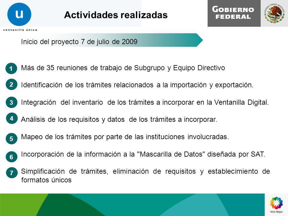 Actividades realizadas Inicio del proyecto 7 de julio de 2009 Más de 35 reuniones de trabajo de Subgrupo y Equipo Directivo Identificación de los trám