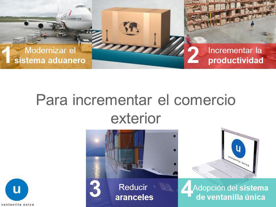 Para incrementar el comercio exterior Modernizar el sistema aduanero 1 Reducir aranceles 3 Incrementar la productividad 2 Adopción del sistema de vent