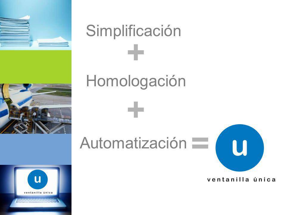 + + = Simplificación Homologación Automatización