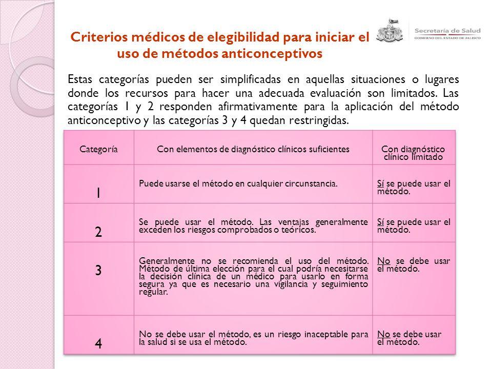 Criterios médicos de elegibilidad para iniciar el uso de métodos anticonceptivos Estas categorías pueden ser simplificadas en aquellas situaciones o l