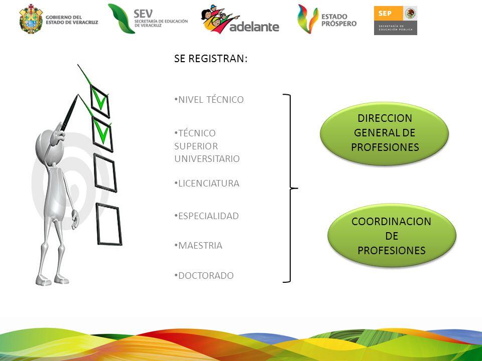 GOBIERNO FEDERAL ORGANISMOS DESCENTRALIZADOS Y DESCONCENTRADOS ESTATALES PARTICULARES CON RECONOCIMIENTO DE VALIDEZ OFICIAL DE ESTUDIOS PARTICULARES CON AUTORIZACIÓN DE ESTUDIOS DE EDUCACIÓN SUPERIOR A LAS QUE LA LEY OTORGA AUTONOMÍA PUEDEN PERTENECER A:
