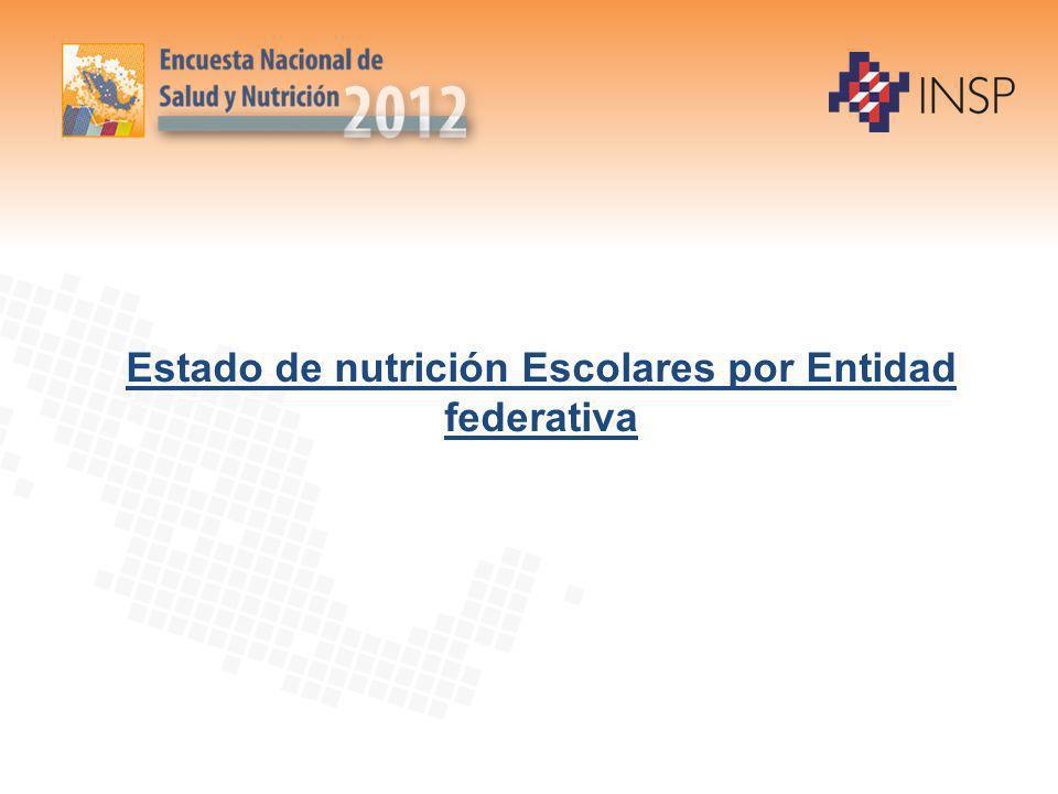 Estado de nutrición Escolares por Entidad federativa