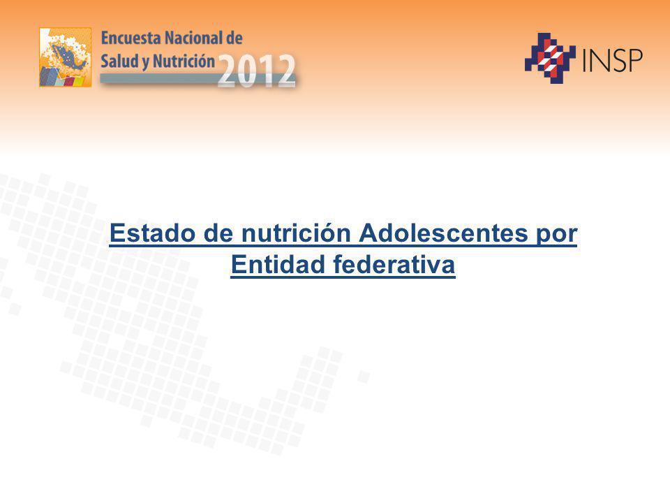 Estado de nutrición Adolescentes por Entidad federativa