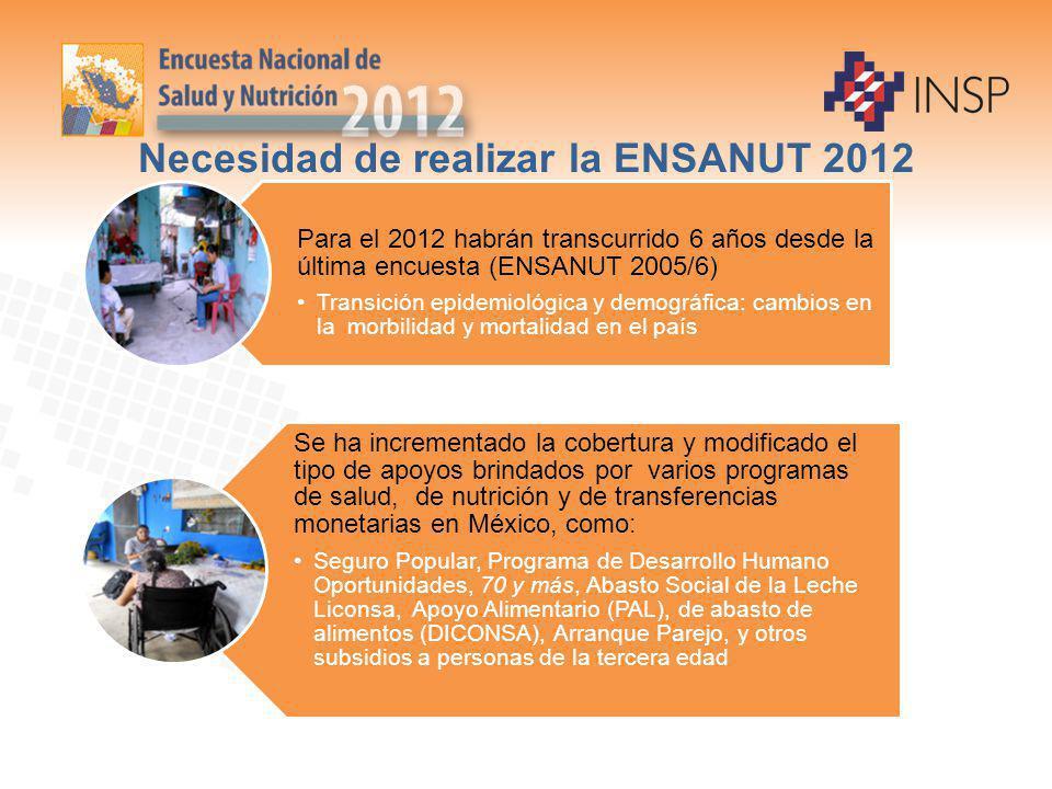 Necesidad de realizar la ENSANUT 2012 Para el 2012 habrán transcurrido 6 años desde la última encuesta (ENSANUT 2005/6) Transición epidemiológica y de