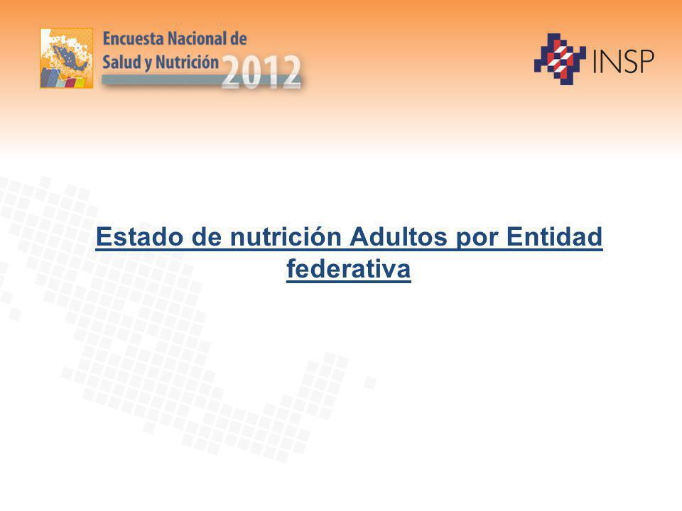 Estado de nutrición Adultos por Entidad federativa