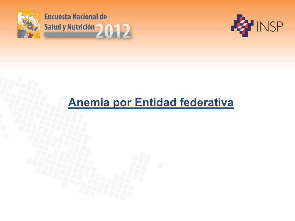 Anemia por Entidad federativa