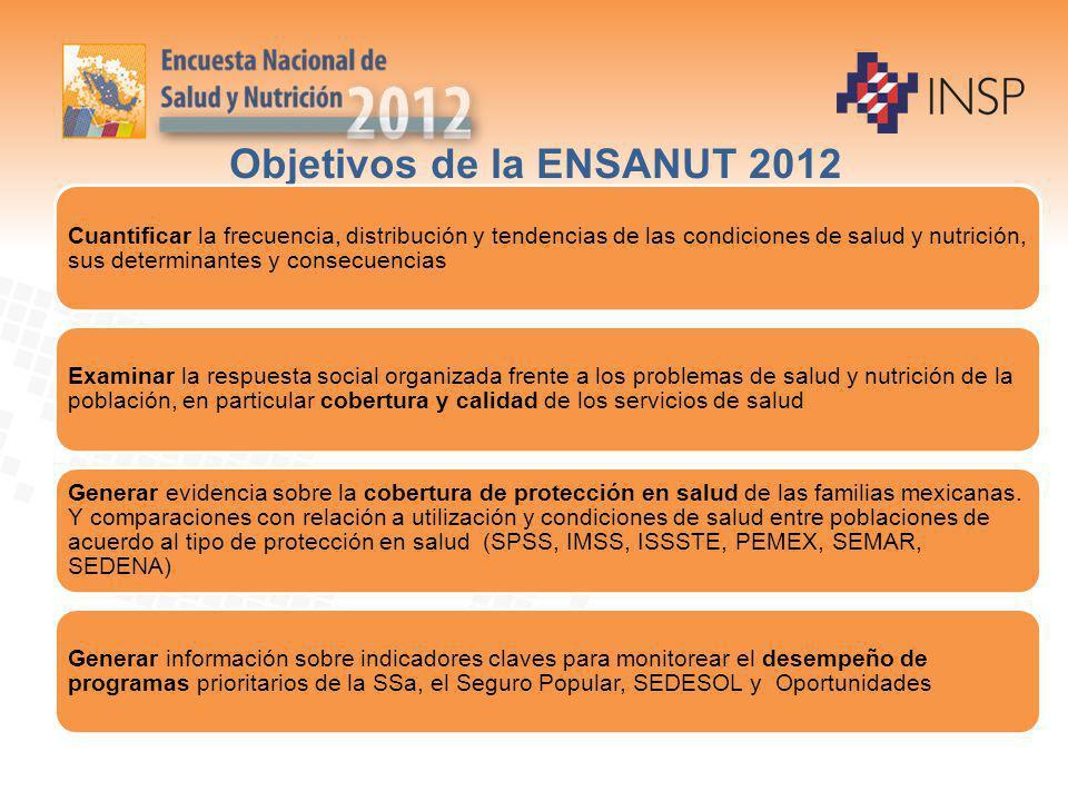 Objetivos de la ENSANUT 2012 Cuantificar la frecuencia, distribución y tendencias de las condiciones de salud y nutrición, sus determinantes y consecu