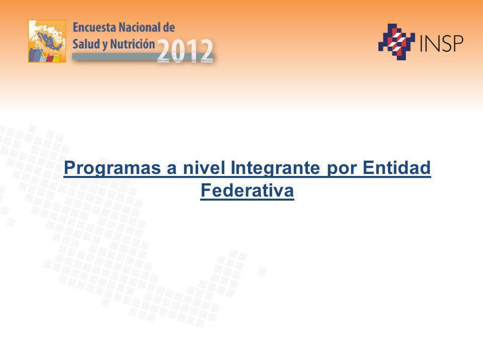 Programas a nivel Integrante por Entidad Federativa