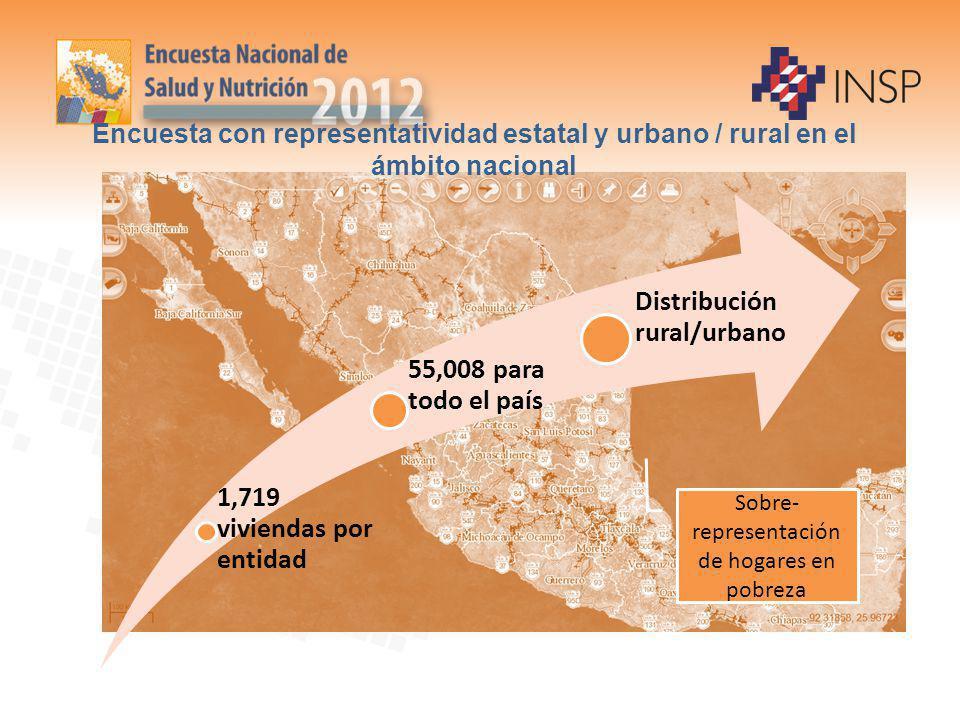 Encuesta con representatividad estatal y urbano / rural en el ámbito nacional 1,719 viviendas por entidad 55,008 para todo el país Distribución rural/