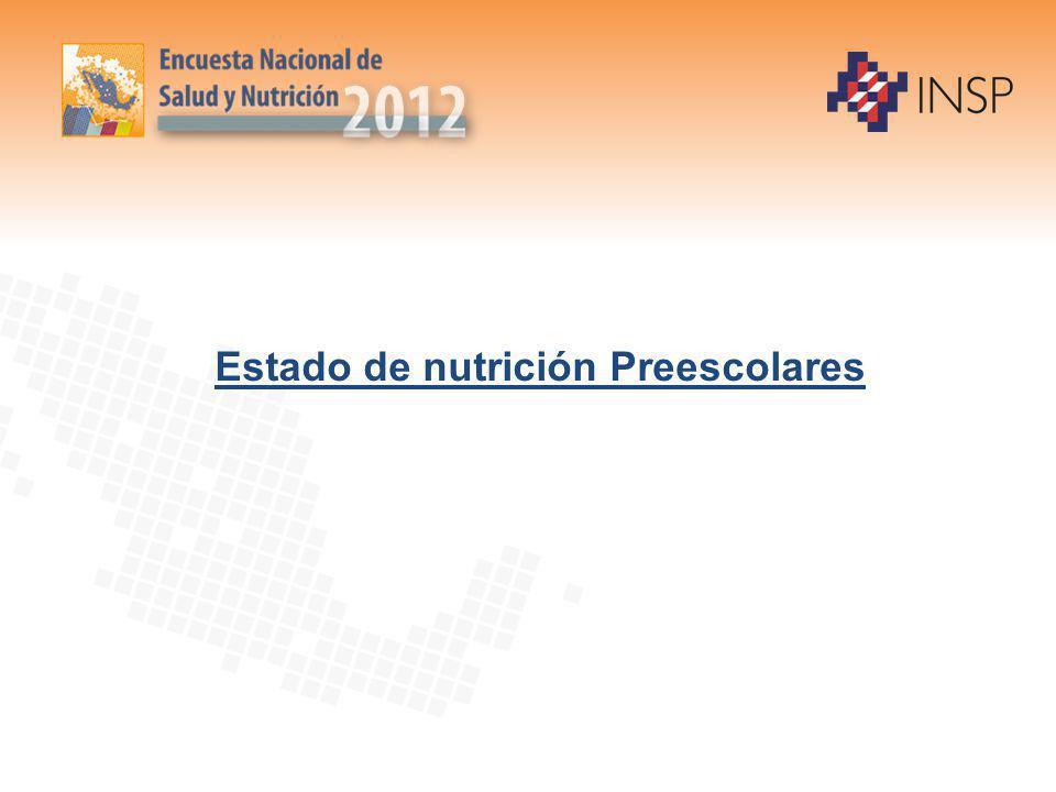 Estado de nutrición Preescolares