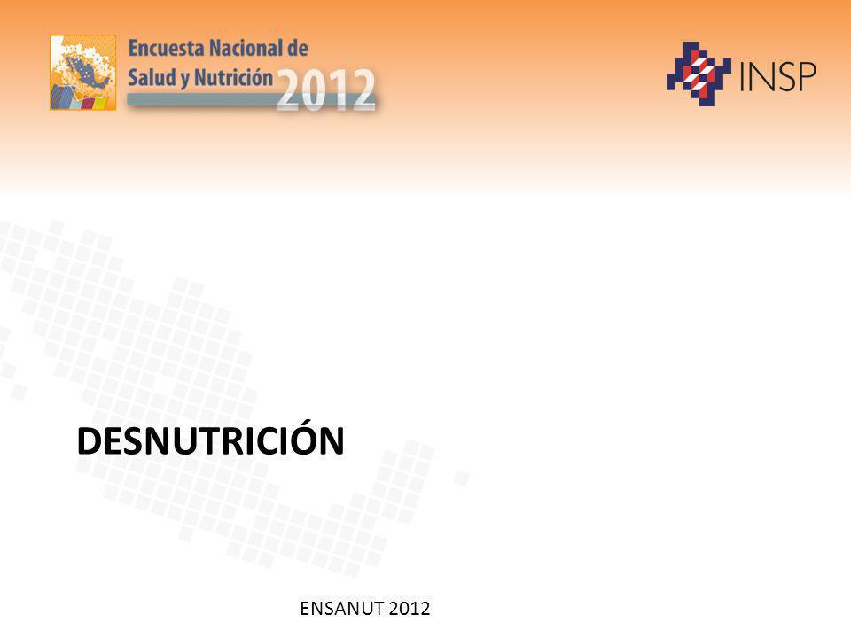DESNUTRICIÓN ENSANUT 2012