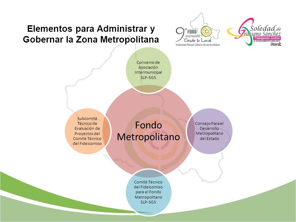Elementos para Administrar y Gobernar la Zona Metropolitana Fondo Metropolitano Convenio de Asociación Intermunicipal SLP-SGS Consejo Para el Desarrol