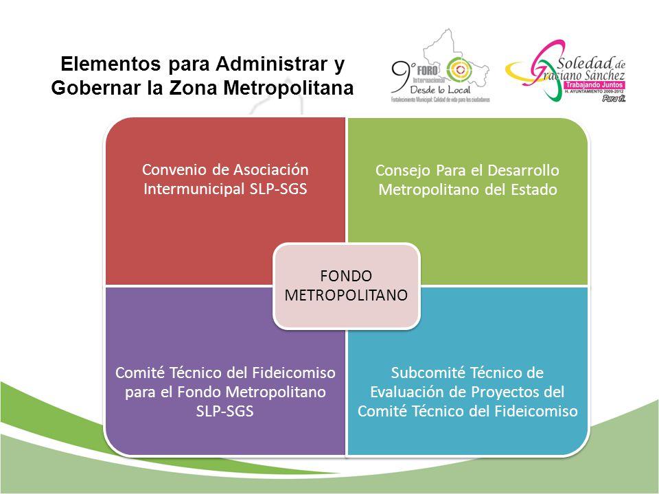 Elementos para Administrar y Gobernar la Zona Metropolitana Convenio de Asociación Intermunicipal SLP-SGS Consejo Para el Desarrollo Metropolitano del