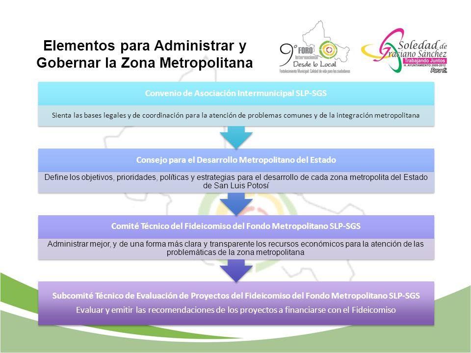 Elementos para Administrar y Gobernar la Zona Metropolitana Subcomité Técnico de Evaluación de Proyectos del Fideicomiso del Fondo Metropolitano SLP-S