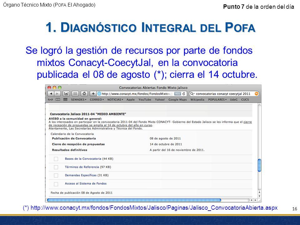 Órgano Técnico Mixto (P OFA El Ahogado) Se logró la gestión de recursos por parte de fondos mixtos Conacyt-CoecytJal, en la convocatoria publicada el