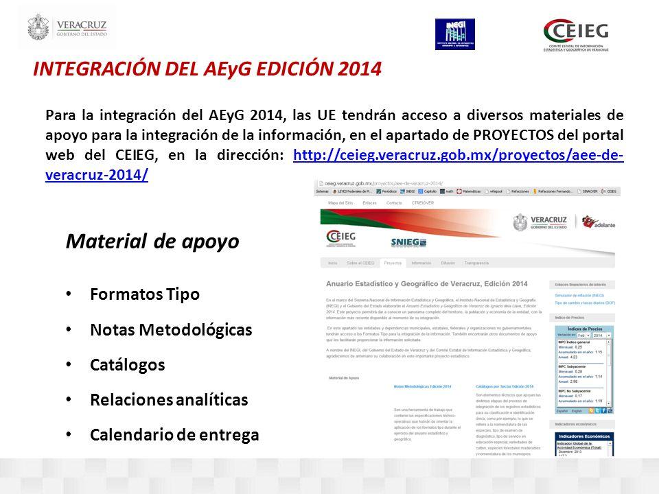 INTEGRACIÓN DEL AEyG EDICIÓN 2014 Material de apoyo Formatos Tipo Notas Metodológicas Catálogos Relaciones analíticas Calendario de entrega Para la integración del AEyG 2014, las UE tendrán acceso a diversos materiales de apoyo para la integración de la información, en el apartado de PROYECTOS del portal web del CEIEG, en la dirección: http://ceieg.veracruz.gob.mx/proyectos/aee-de- veracruz-2014/http://ceieg.veracruz.gob.mx/proyectos/aee-de- veracruz-2014/