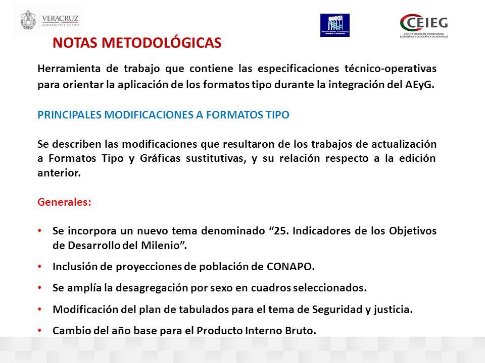 NOTAS METODOLÓGICAS (Continúa) PRINCIPALES MODIFICACIONES A FORMATOS TIPO Particulares: