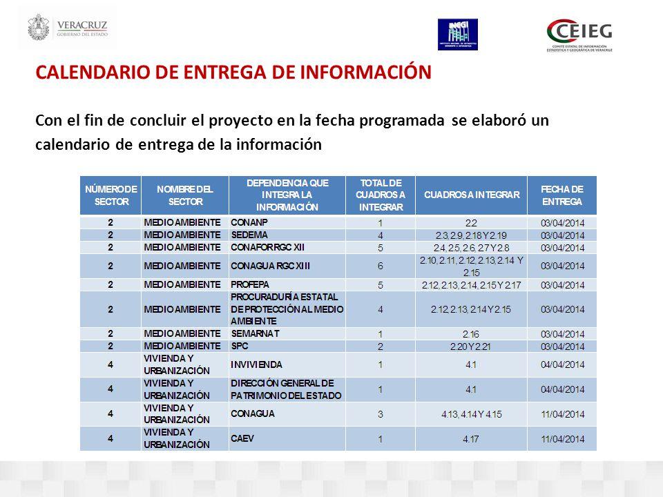 CALENDARIO DE ENTREGA DE INFORMACIÓN Con el fin de concluir el proyecto en la fecha programada se elaboró un calendario de entrega de la información